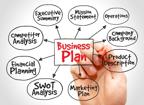 Làm gì để khởi nghiệp kinh doanh